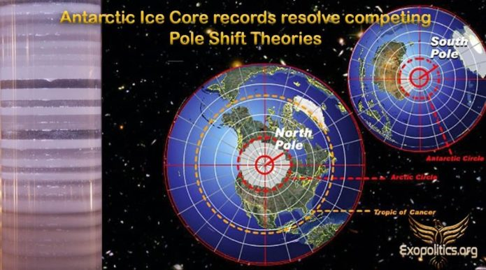 Pole Shift | Cryptic Conspiracies